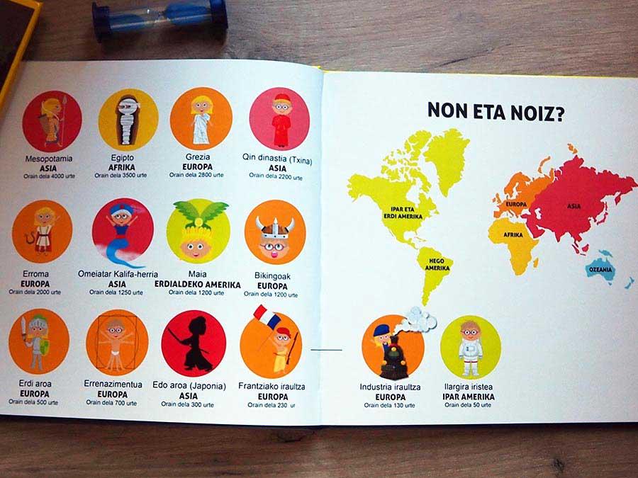 cuentos en euskera